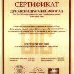 БДС EN ISO 9001:2008 – система за управление на качеството